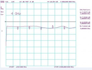 Frequency Response 1600