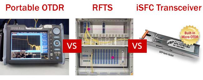 comparison_otdr-rfts-isfc_head