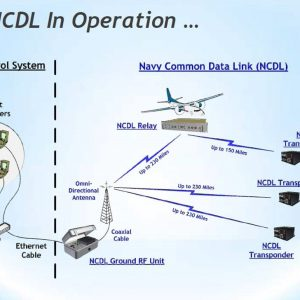 Navy Common Data Link (NCDL)