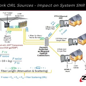 ORL Reflectance SNR